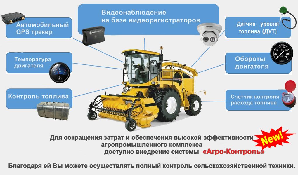 Control și asistență în agricultură sistem - Agro-control în Moldova